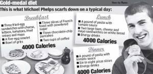Gold Medal 12000 Calorie Diet
